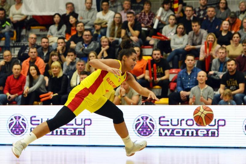 Koniec europejskiej przygody koszykarek Ślęzy
